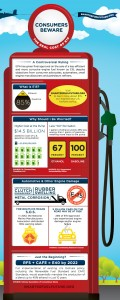 AAA Warns Against Using Newly Approved E15 Gasoline In Your Car